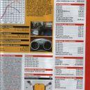 test alfa 156 JTD 2.4 20V